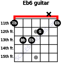 Eb6 for guitar on frets 11, 13, 13, 12, x, 11