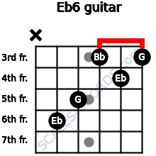 Eb6 for guitar on frets x, 6, 5, 3, 4, 3