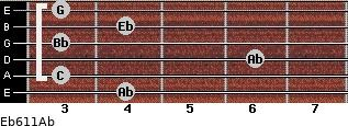 Eb6/11/Ab for guitar on frets 4, 3, 6, 3, 4, 3