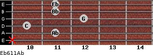 Eb6/11/Ab for guitar on frets x, 11, 10, 12, 11, 11