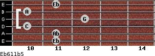 Eb6/11b5 for guitar on frets 11, 11, 10, 12, 10, 11