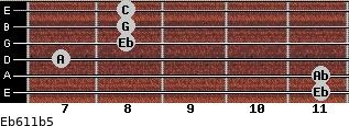 Eb6/11b5 for guitar on frets 11, 11, 7, 8, 8, 8