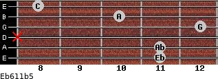 Eb6/11b5 for guitar on frets 11, 11, x, 12, 10, 8