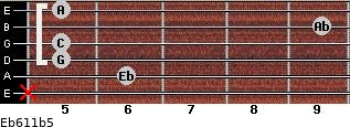 Eb6/11b5 for guitar on frets x, 6, 5, 5, 9, 5