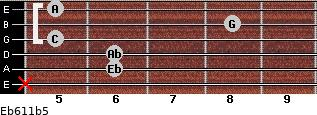Eb6/11b5 for guitar on frets x, 6, 6, 5, 8, 5