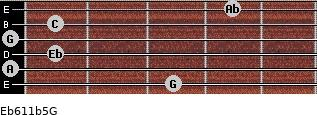 Eb6/11b5/G for guitar on frets 3, 0, 1, 0, 1, 4