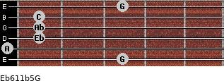 Eb6/11b5/G for guitar on frets 3, 0, 1, 1, 1, 3