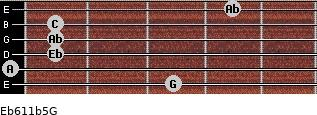 Eb6/11b5/G for guitar on frets 3, 0, 1, 1, 1, 4