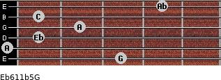Eb6/11b5/G for guitar on frets 3, 0, 1, 2, 1, 4