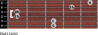 Eb6/11b5/G for guitar on frets 3, 3, 1, 1, 4, 5