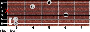 Eb6/11b5/G for guitar on frets 3, 3, 6, x, 4, 5