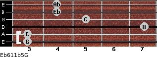 Eb6/11b5/G for guitar on frets 3, 3, 7, 5, 4, 4