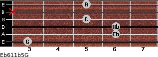 Eb6/11b5/G for guitar on frets 3, 6, 6, 5, x, 5