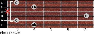 Eb6/11b5/G# for guitar on frets 4, 3, 7, x, 4, 3