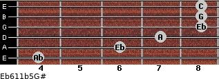 Eb6/11b5/G# for guitar on frets 4, 6, 7, 8, 8, 8