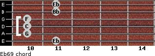 Eb6/9 for guitar on frets 11, 10, 10, 10, 11, 11
