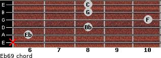 Eb6/9 for guitar on frets x, 6, 8, 10, 8, 8