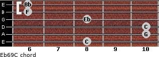 Eb6/9/C for guitar on frets 8, 10, 10, 8, 6, 6