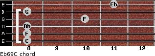 Eb6/9/C for guitar on frets 8, 8, 8, 10, 8, 11
