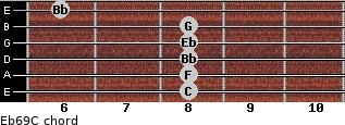 Eb6/9/C for guitar on frets 8, 8, 8, 8, 8, 6