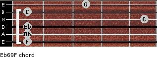 Eb6/9/F for guitar on frets 1, 1, 1, 5, 1, 3