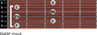 Eb6/9/F for guitar on frets 1, 3, 1, 3, 1, 3