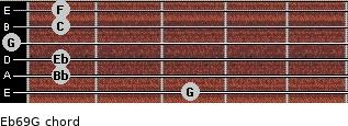 Eb6/9/G for guitar on frets 3, 1, 1, 0, 1, 1