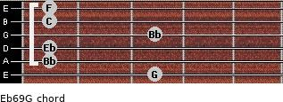 Eb6/9/G for guitar on frets 3, 1, 1, 3, 1, 1