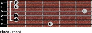 Eb6/9/G for guitar on frets 3, 1, 1, 5, 1, 1