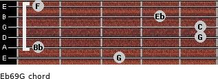 Eb6/9/G for guitar on frets 3, 1, 5, 5, 4, 1