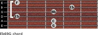 Eb6/9/G for guitar on frets 3, 3, 1, 3, 4, 1
