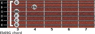 Eb6/9/G for guitar on frets 3, 3, 3, 3, 4, 3