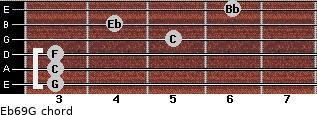 Eb6/9/G for guitar on frets 3, 3, 3, 5, 4, 6