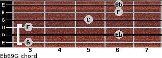 Eb6/9/G for guitar on frets 3, 6, 3, 5, 6, 6