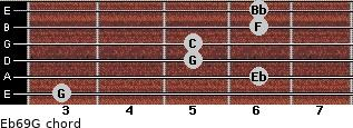 Eb6/9/G for guitar on frets 3, 6, 5, 5, 6, 6