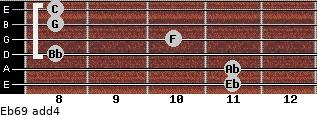 Eb6/9 add(4) guitar chord