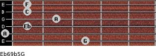 Eb6/9b5/G for guitar on frets 3, 0, 1, 2, 1, 1