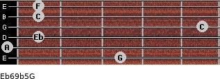 Eb6/9b5/G for guitar on frets 3, 0, 1, 5, 1, 1