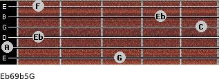 Eb6/9b5/G for guitar on frets 3, 0, 1, 5, 4, 1