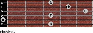 Eb6/9b5/G for guitar on frets 3, 0, 3, 5, 4, 3