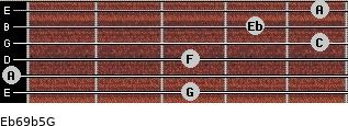 Eb6/9b5/G for guitar on frets 3, 0, 3, 5, 4, 5