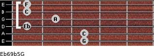 Eb6/9b5/G for guitar on frets 3, 3, 1, 2, 1, 1