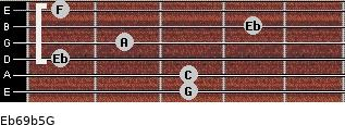 Eb6/9b5/G for guitar on frets 3, 3, 1, 2, 4, 1