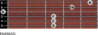 Eb6/9b5/G for guitar on frets 3, 3, 3, 0, 4, 5