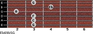 Eb6/9b5/G for guitar on frets 3, 3, 3, 2, 4, 3
