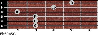 Eb6/9b5/G for guitar on frets 3, 3, 3, 2, 4, 5