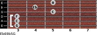 Eb6/9b5/G for guitar on frets 3, 3, 3, 5, 4, 5