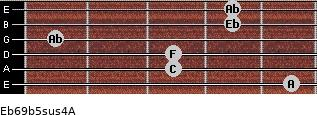 Eb6/9b5sus4/A for guitar on frets 5, 3, 3, 1, 4, 4