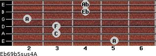 Eb6/9b5sus4/A for guitar on frets 5, 3, 3, 2, 4, 4