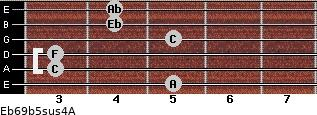 Eb6/9b5sus4/A for guitar on frets 5, 3, 3, 5, 4, 4